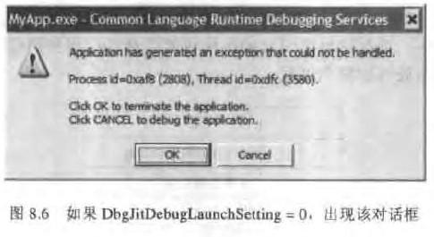如果DbgJITDebugLaunchSetting=0,出现该对话框